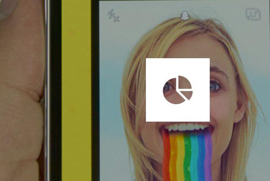 Snapchat: 10 miljard video's per dag, jouw opties als marketeer [infographic]